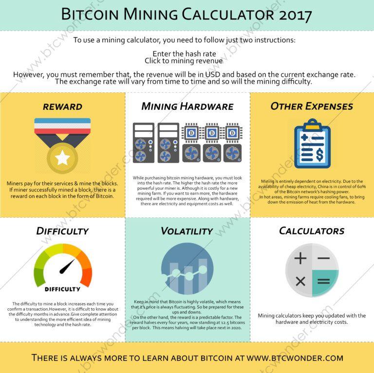 calculate bitcoin mining fees