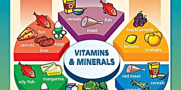 vitamins minerals for better sex