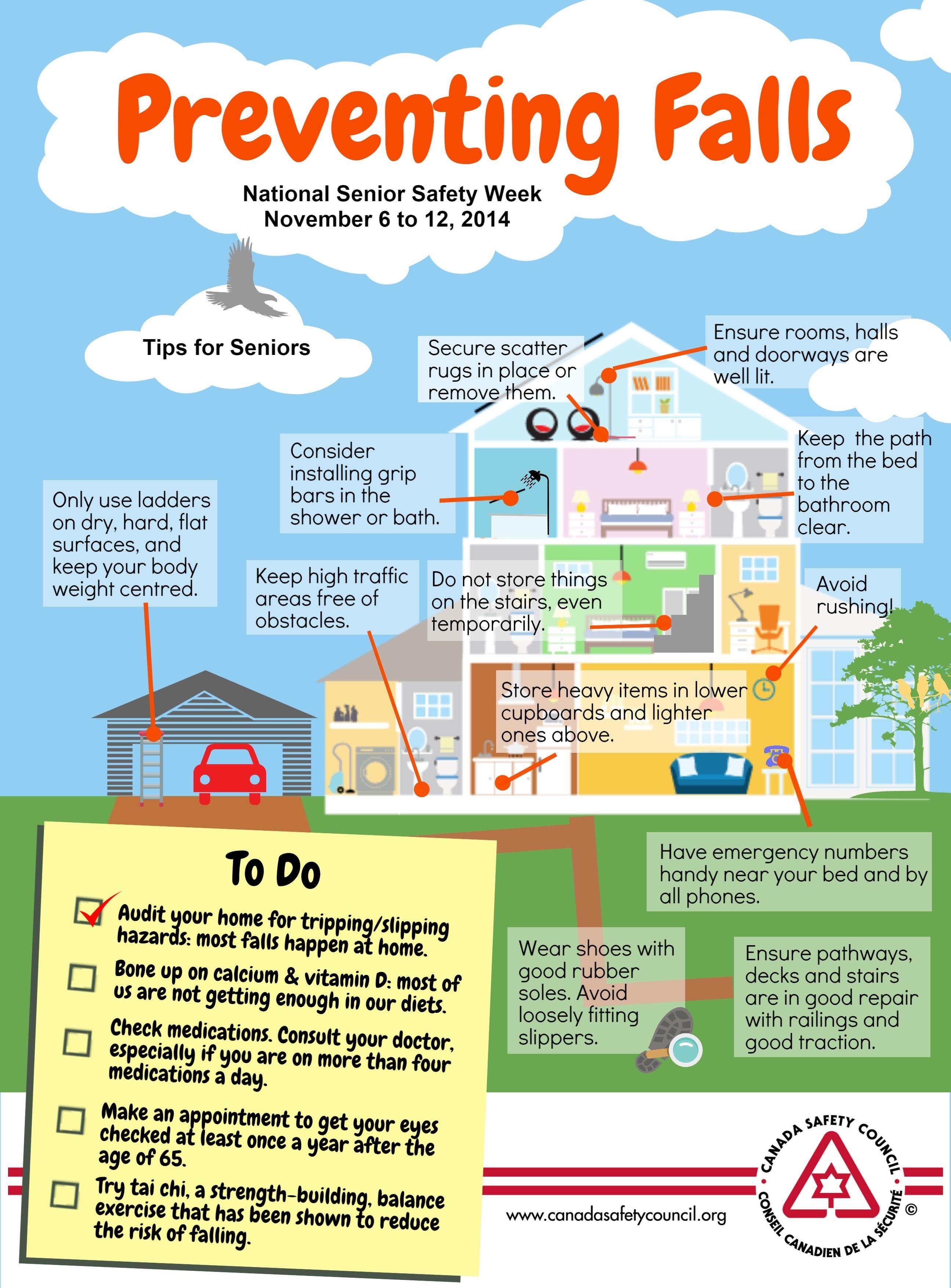 Fall Prevention In Nursing Homes