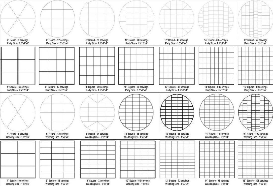 Cake serving chart wilton also my decoration tools pinterest rh