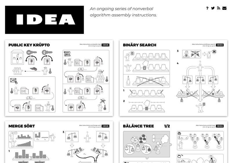 IDEA is a series of nonverbal algorithm assembly