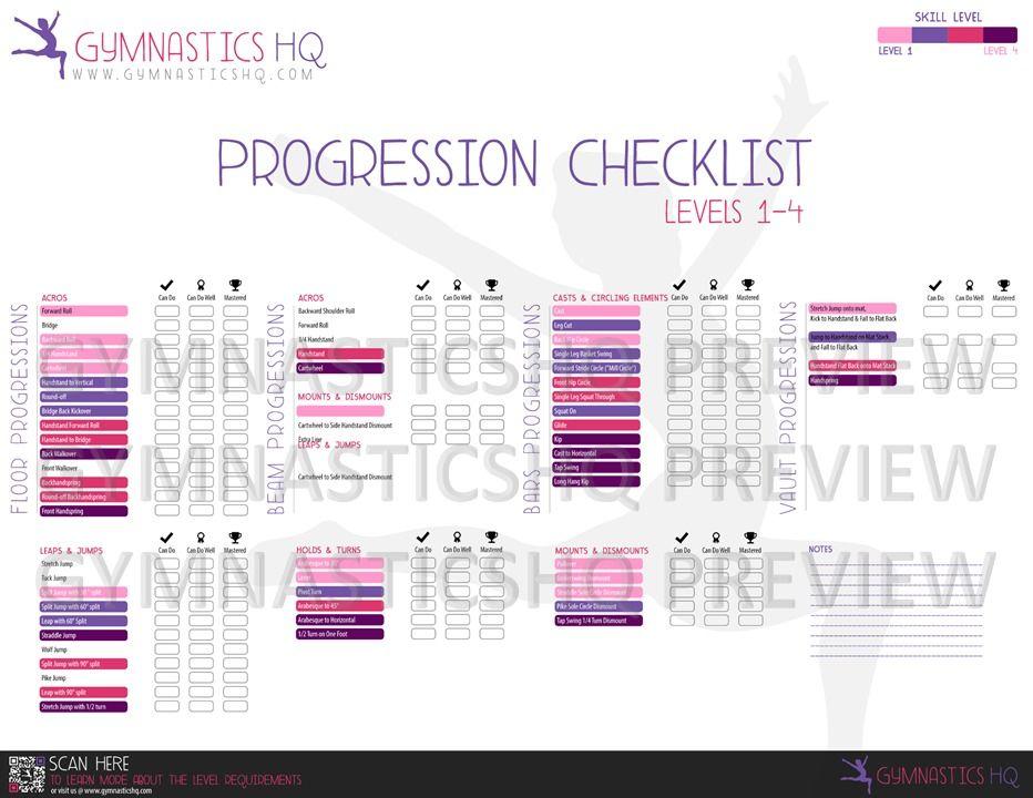 Gymnastics Skill Progression Checklist Gymnastics Skills Gymnastics Routines Gymnastics Lessons