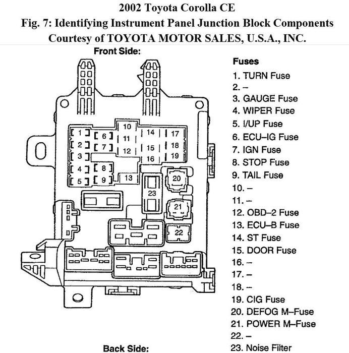 2003 corolla fuse box location  schematic wiring diagram
