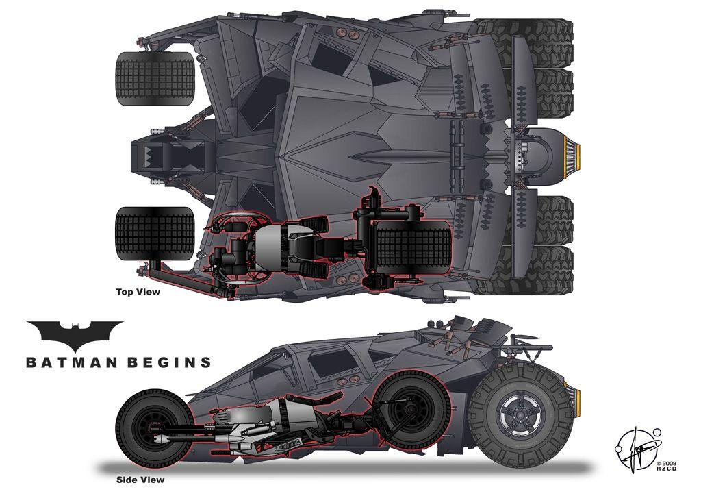 the dork review robs room batmobile blueprints