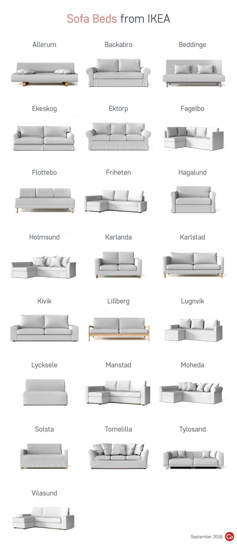 IKEA Sofa Covers for Discontinued IKEA Couch ModelsReplacement IKEA Sofa Covers for Discontinued IK