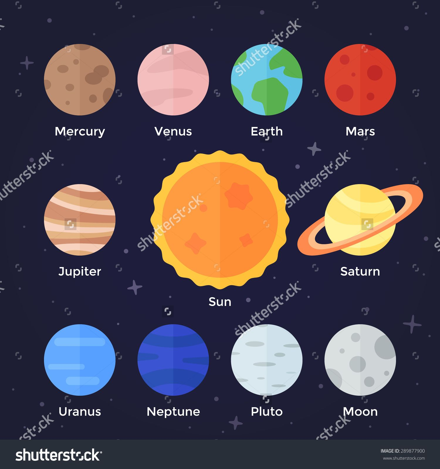 Planet Colors For Solar System Project