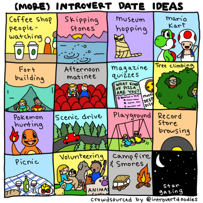 Project Evolove - Myers Briggs dating