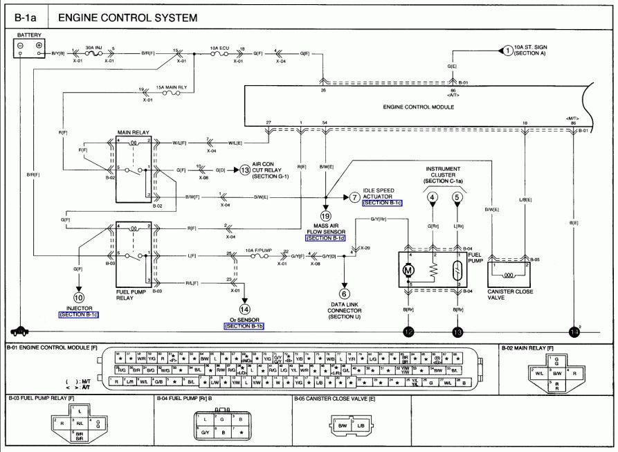 15 1999 Kia Sportage Engine Wiring Diagram Engine Diagram Wiringg Net In 2021 Kia Sportage Sportage Kia