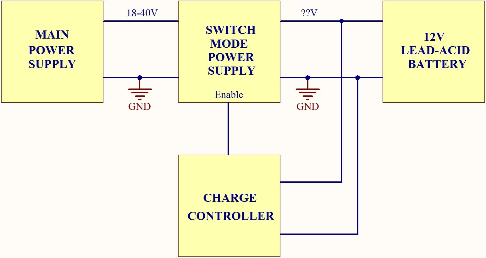 Wiring Diagram For Charging Of A Lead Acid Battery Wiringdiagram Toyota Coaster Wiringdiagramorg