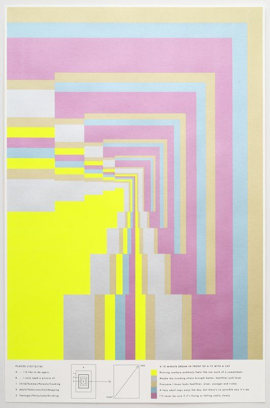 Places By Andrew Kuo New York Based Artist Makes Graphic Abstract Paintings Out Of Language Numbers Color And D