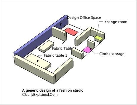 design studio layout row house design inspiration