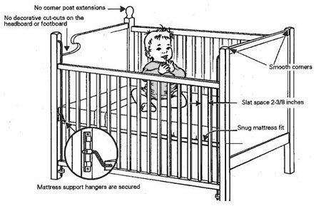 How To Build A Crib Would Be So Cool Things To Try