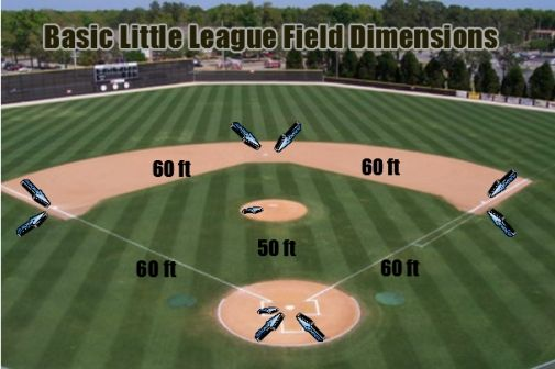 Youth Baseball History What Were The Kids Doing Little League Youth Baseball Baseball Field Dimensions