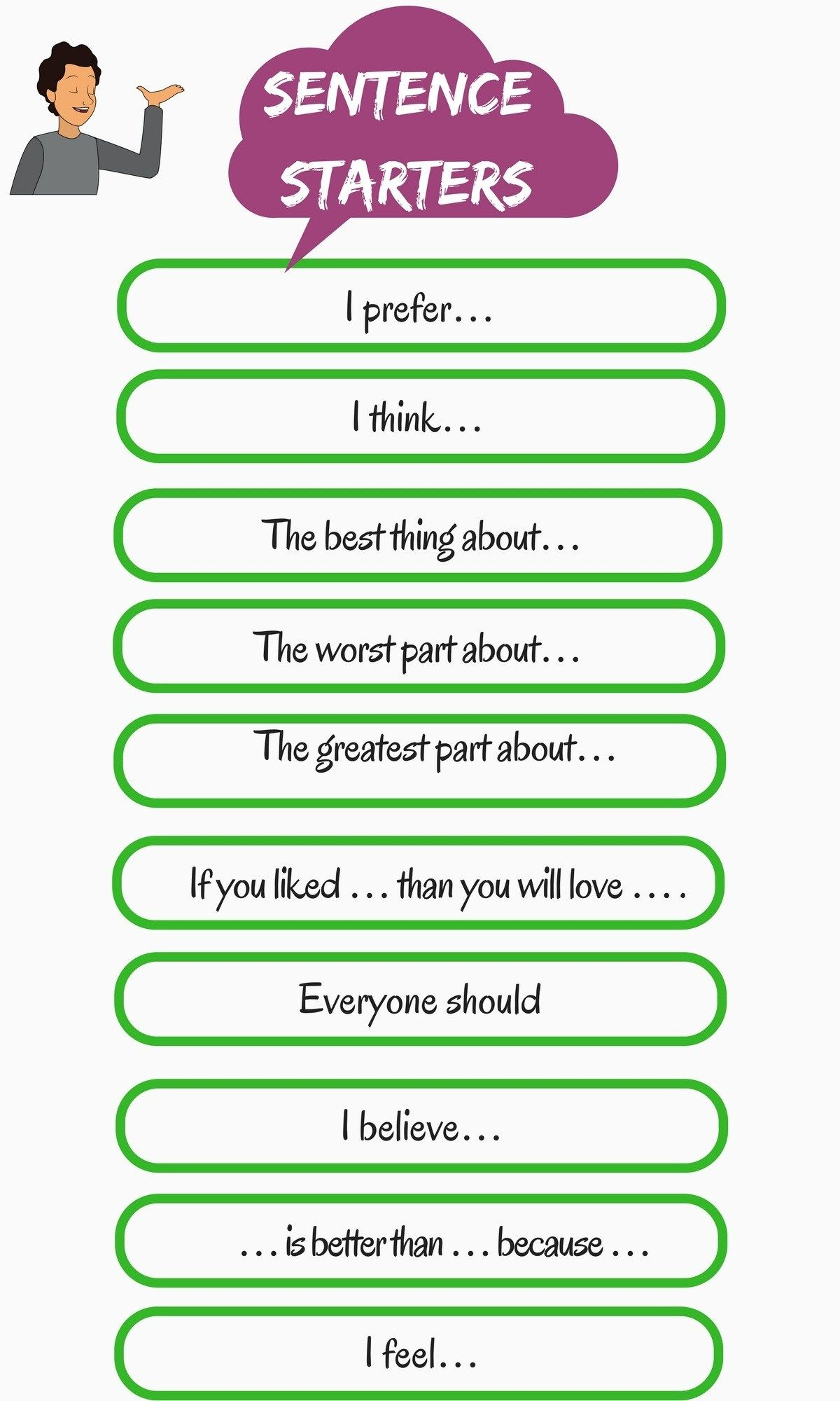 How To Express Your Opinion In English 1 4 Sentence Starters