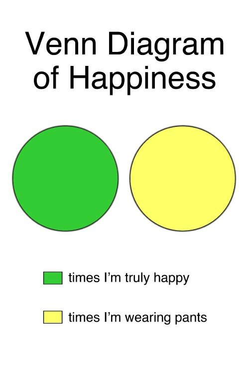 Venn Diagram Of Happiness Happiness Vs Pants Funny Finds