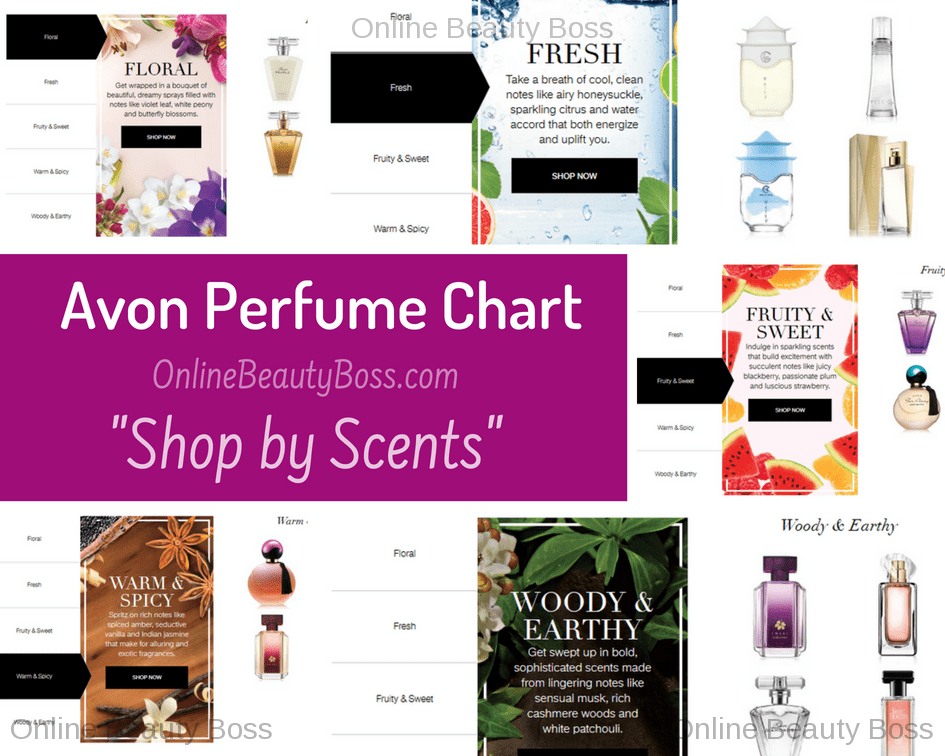 Shop By Fragrance Notes And Find Your Signature Scent With The Avon Perfume Chart For Women Fruity Sweet Wood Avon Perfume Fragrance Finder Women Fragrance