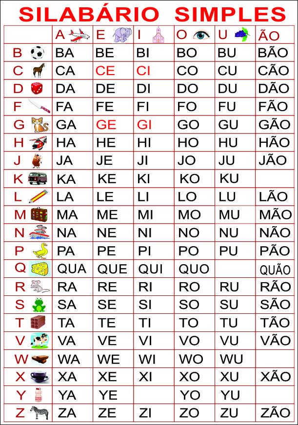 Banner silabário simples em letras caixa alta. Banner silabário ...