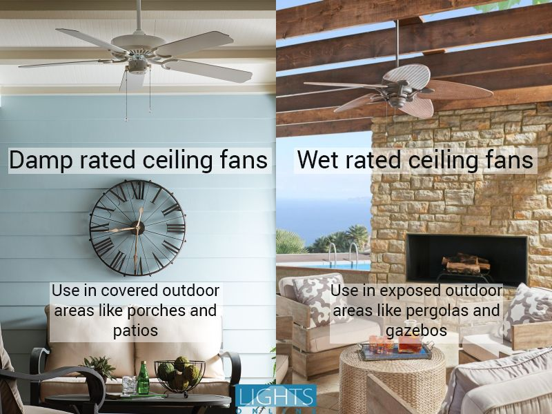 whats the difference between a damp rated and a wet rated outdoor ceiling fan damp - Wet Rated Ceiling Fans