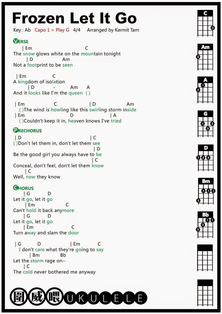 LET IT BE chords by The Beatles  EChordscom