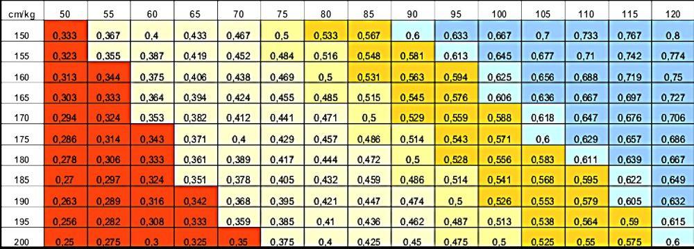 Fur Den Perfekten Matratzen Hartegrad Fertigen Wir 33 Zonen