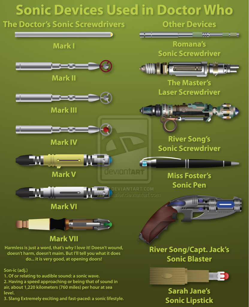 Second Doctor S Sonic Screwdriver Doctor Who Doctor Dr Who