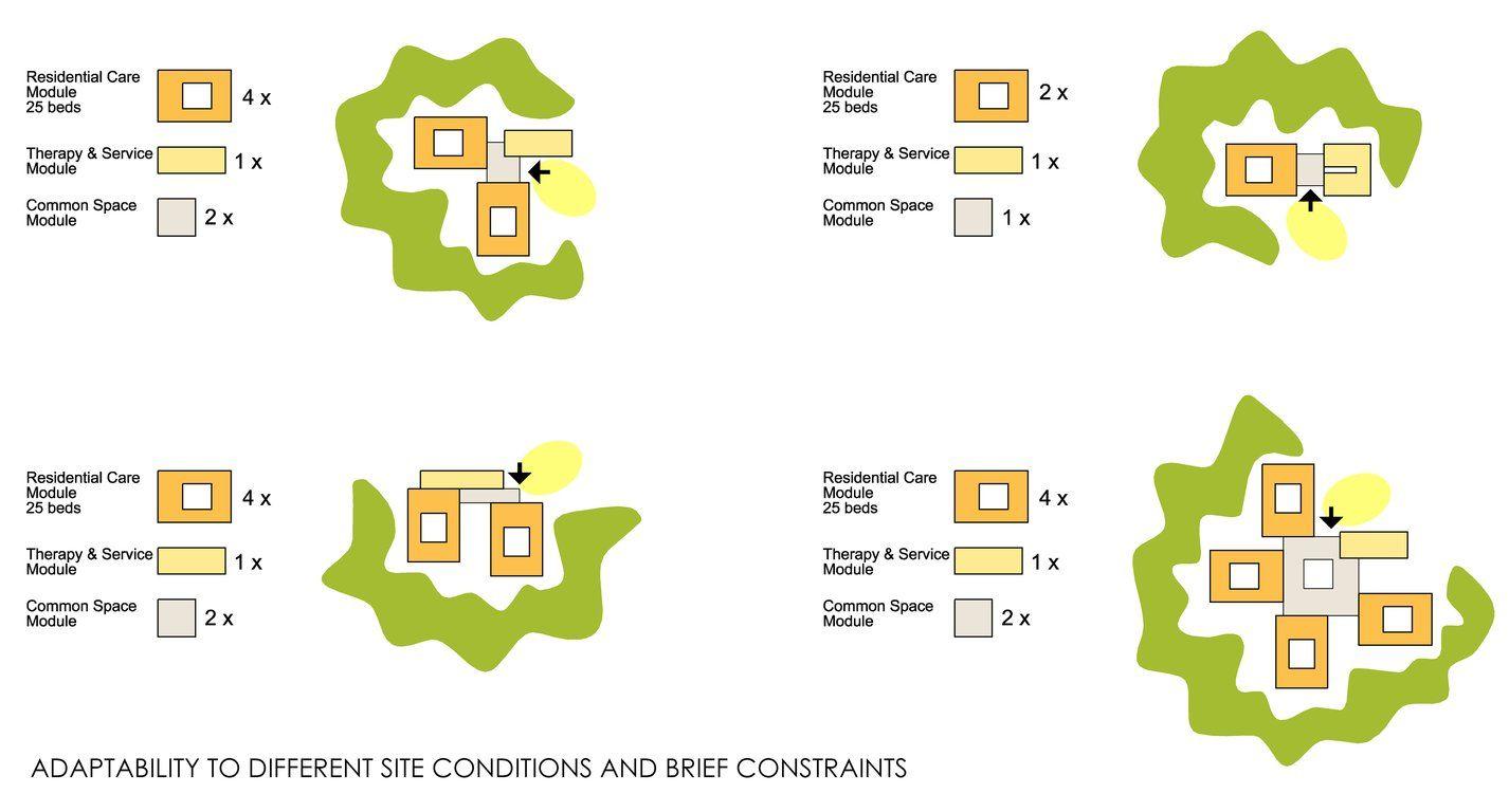 17 Adaptability Of Modular Concept Jpg 1426 768