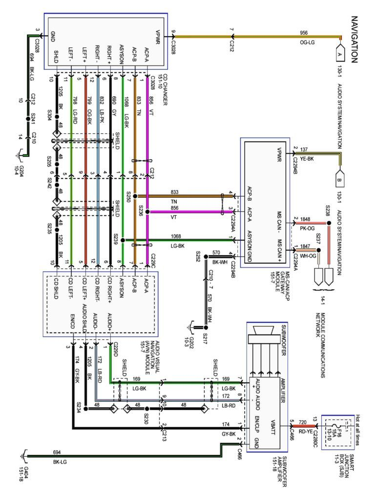 2001 Ford Expedition Wiring Diagram from i.pinimg.com