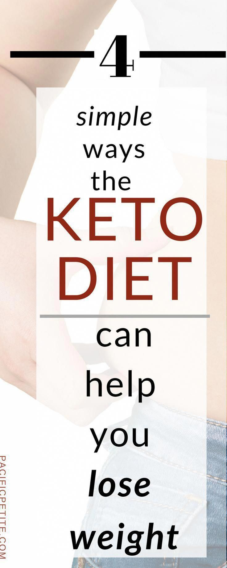 If you're starting your weight loss journey and want a diet plan and or recipes you may want to try...