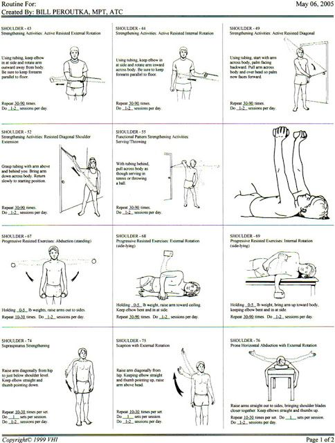 Exclusive Physiotherapy Guide For Physiotherapists Exercise For Shoulder Strengthning Rotator Cuff Exercises Physical Therapy Exercises Shoulder Workout