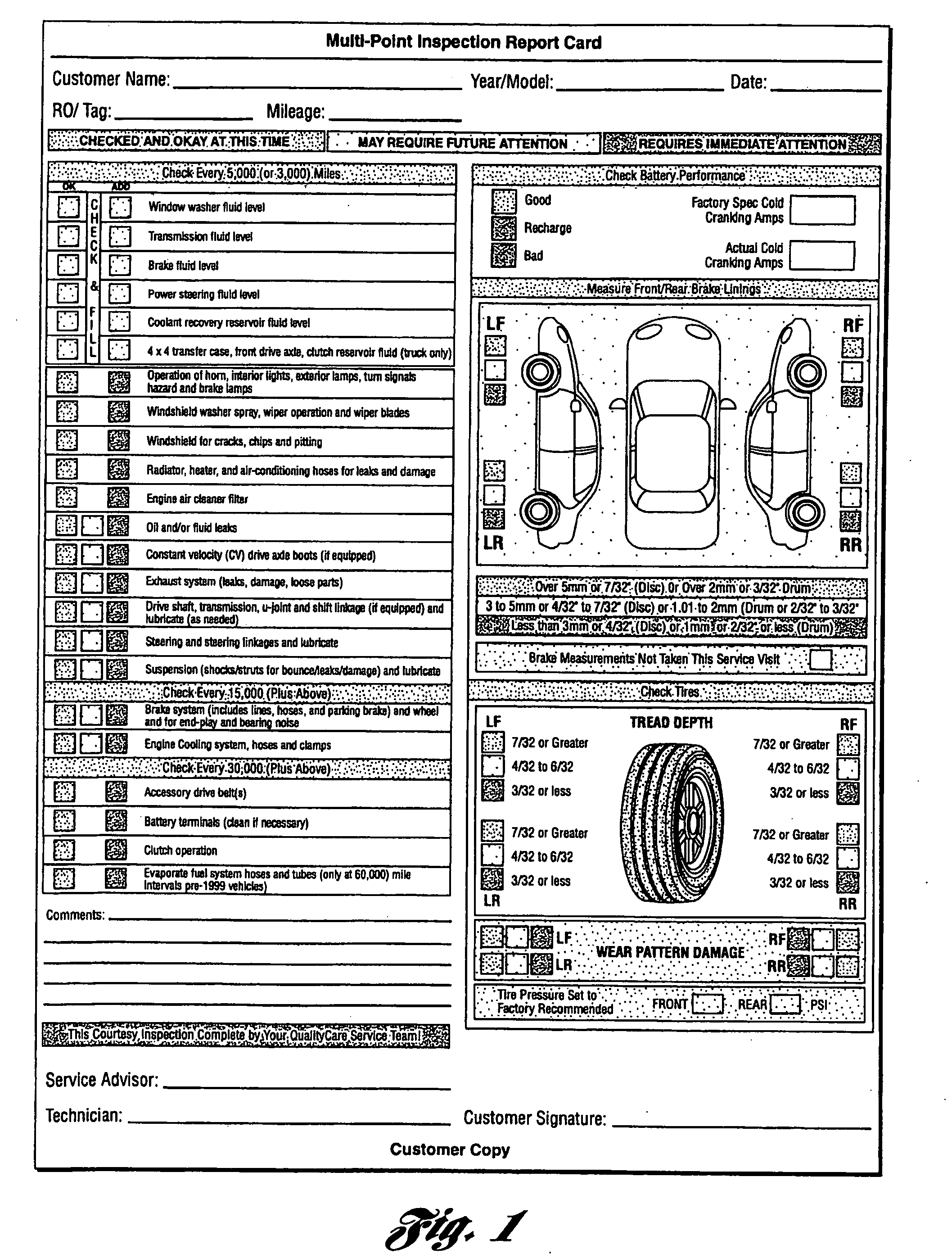 Multipoint inspection report card as by ford