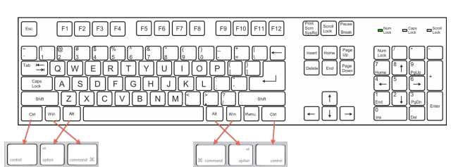 mac os x windows keyboard