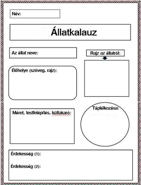 Tanárbazár - Blogger.hu