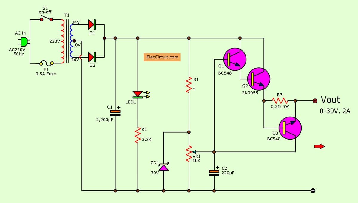 Simple Variable Power Supply Circuit 0 30v 2a Eleccircuit Com Power Supply Circuit Circuit Diagram Electronic Circuit Projects