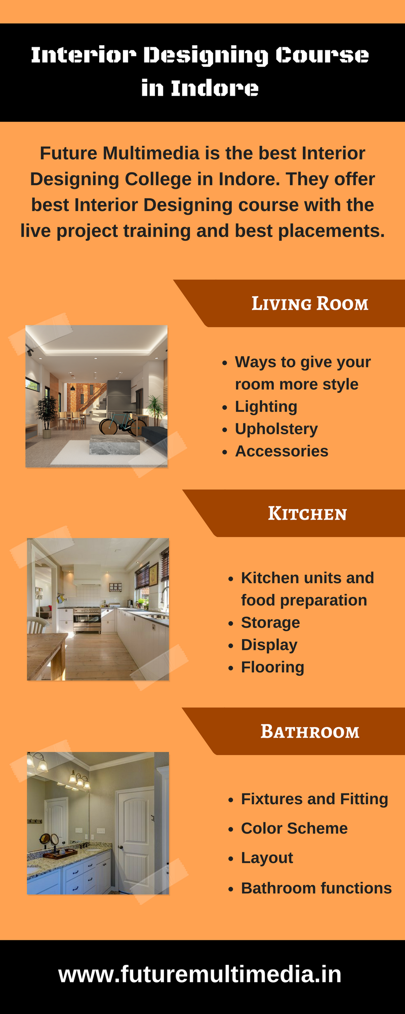 Future Multimedia Is One Of The Best Interior Designing Colleges In Indore They Provide Interior Designing Course Include Best Interior Design Interior Design