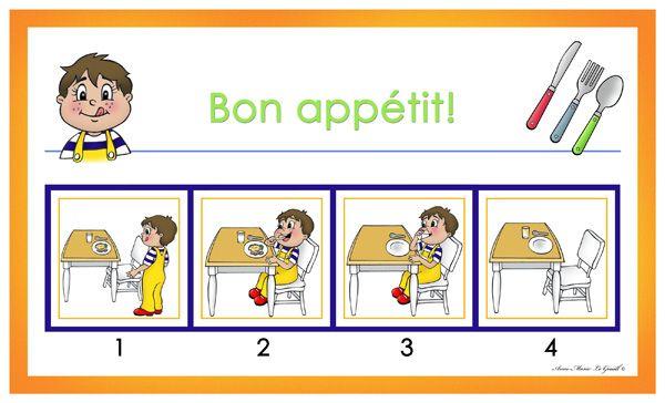 Préférence Séquence avec les pictogrammes: Manger | ⛳ Développer son  CW34