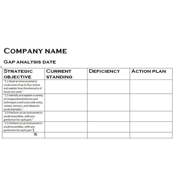 Gap Analysis Templates  Curriculum    Microsoft Excel