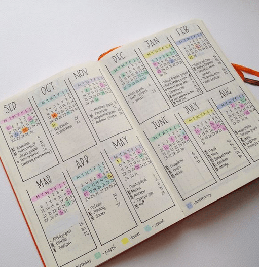 Bullet Journal Future Log  Setup Guide  Usage Ideas The future log in your bullet journal gives you a yearly overview of the year See how to set up a bullet journal futur...