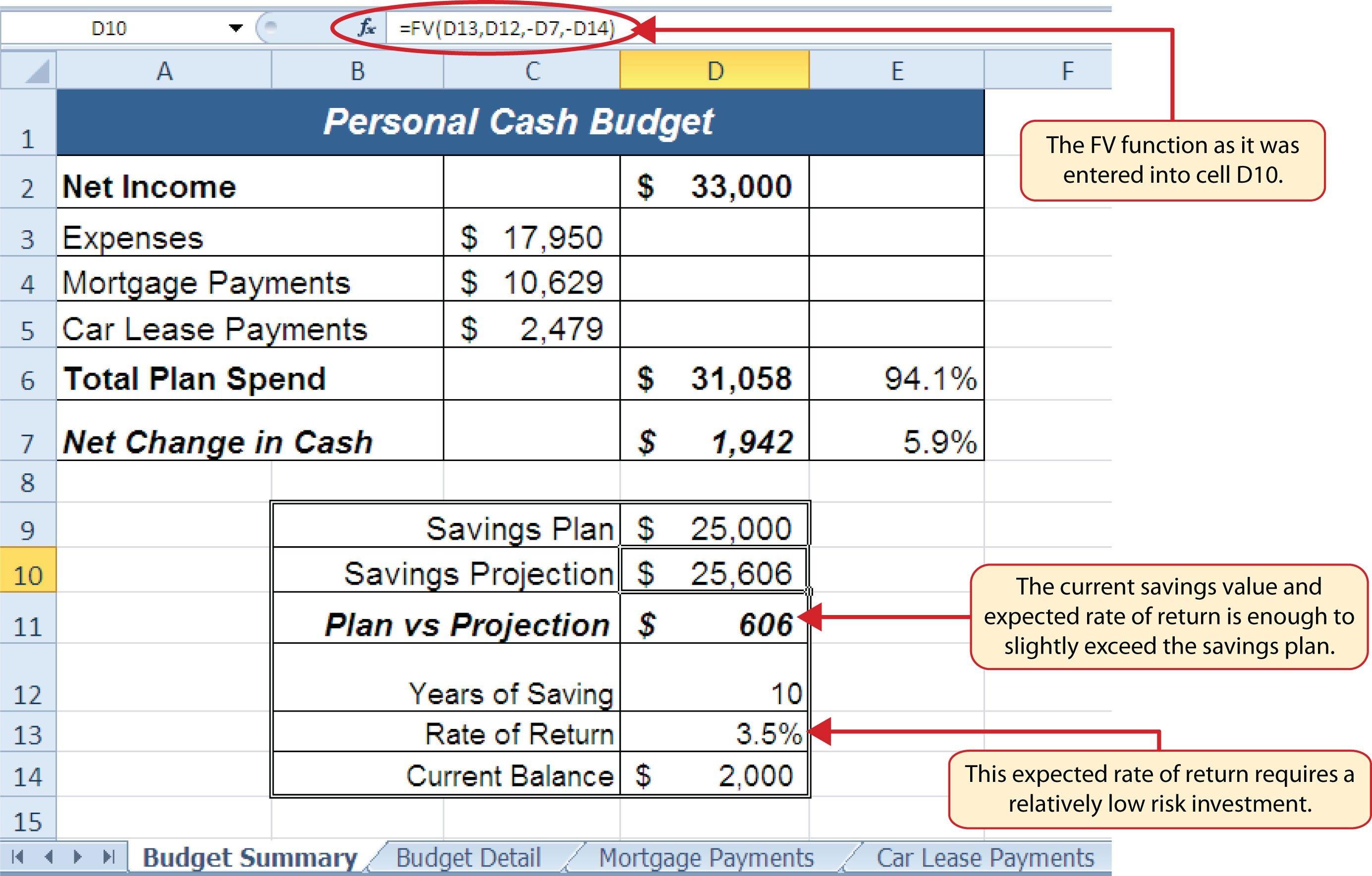 New Retirement Savings Calculator Excel
