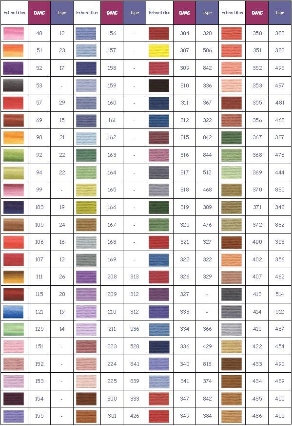 DMC Stranded fil de coton couleur 94 pour broderie et point de croix