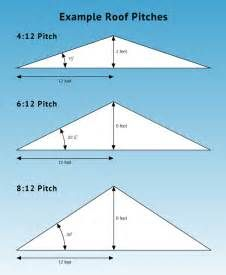 1 12 Pitch Roof Options Pictures Roof Truss Design Pitched Roof Roof Shingles