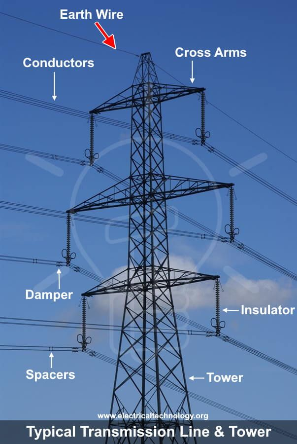 What Is The Purpose Of Ground Wire In Overhead Power Lines