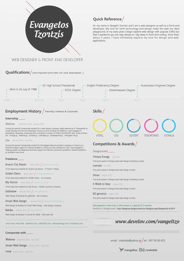Info Graphics Resume Cv Vangeltzo On Behance Resume Cv Resume Creative Cv