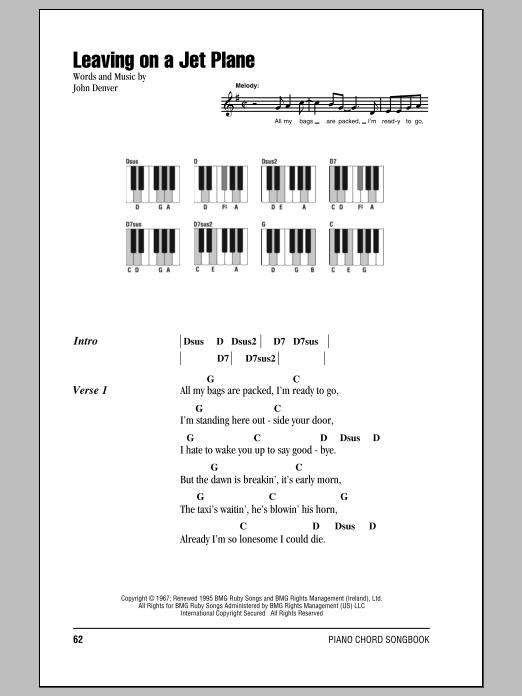Nice Dsus Guitar Chord Motif - Basic Guitar Chords For Beginners ...