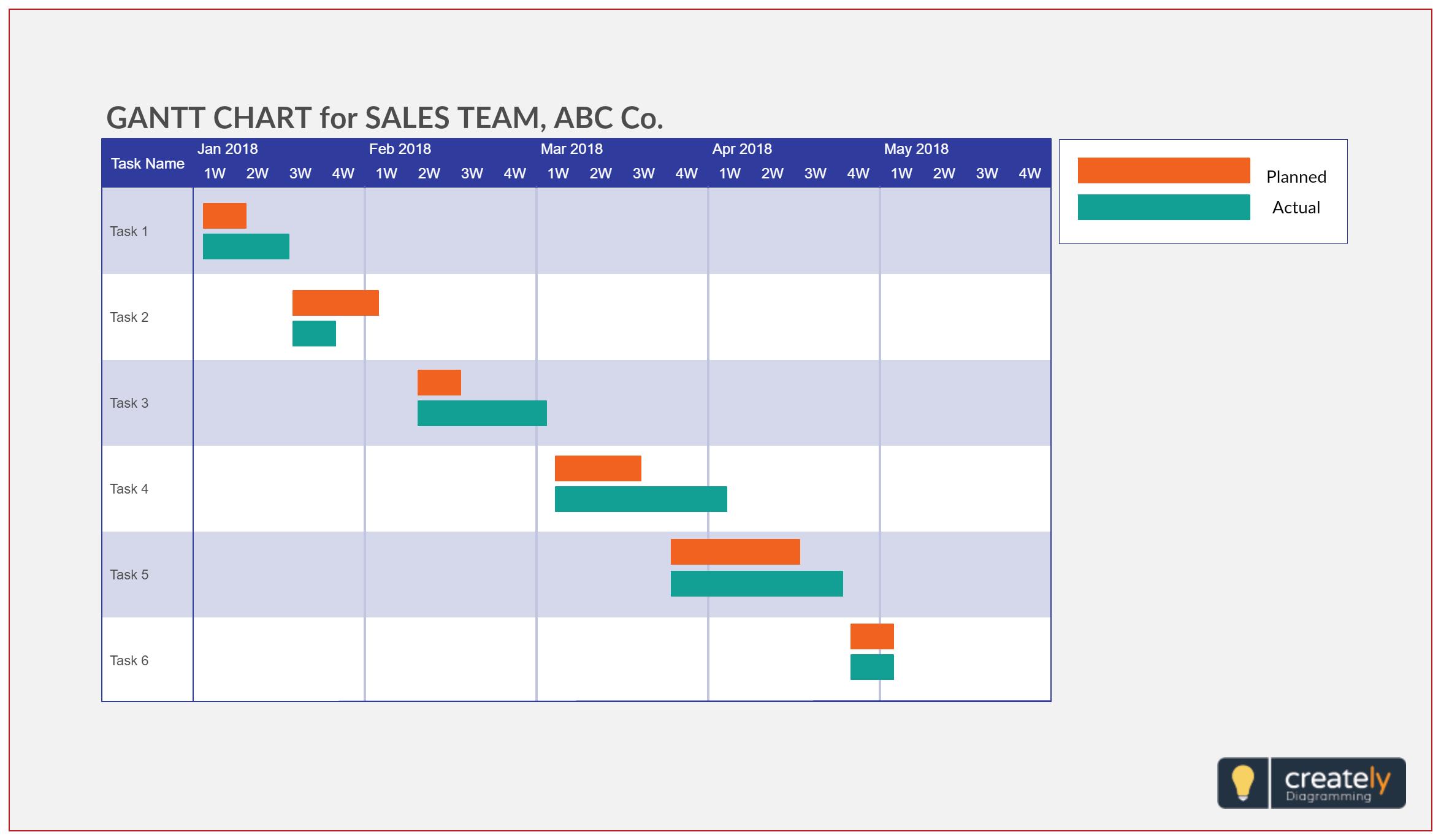 Gantt Chart For Sales Team Track Progress Of Multiple Sales Opportunities From Identification To Close And Follow Up Gantt Chart Templates Gantt Chart Gantt