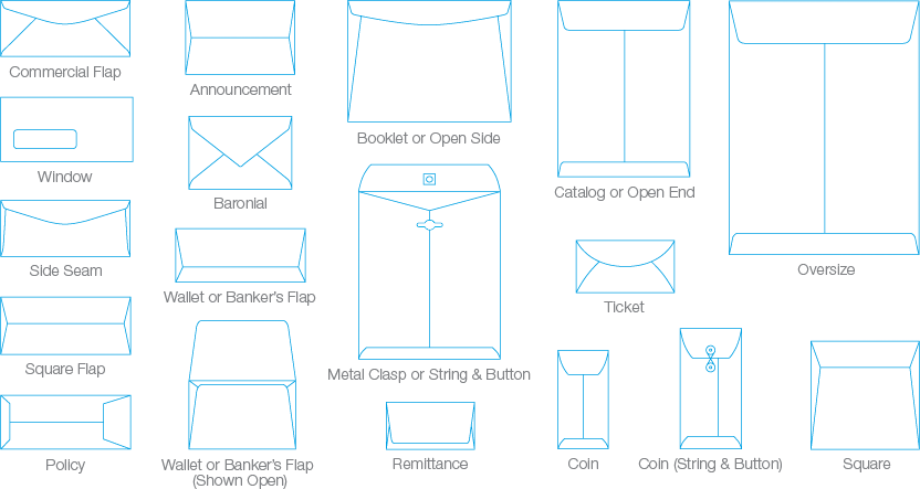 Envelope Size Guide: Business and Invitation Envelopes