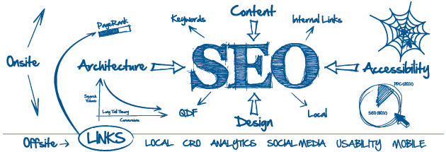 A list of best and free seo tools to accelareate your seo marketing and start doing seo like a pro. #seotoolsfree #seotips #seotoolslist #seostrategies #seomarketing #seotips