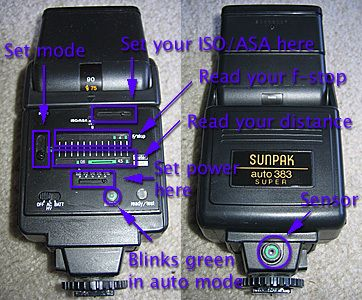 a concise guide to the sunpak 383 super flash photography schtuff rh pinterest com Number 392 Number 391