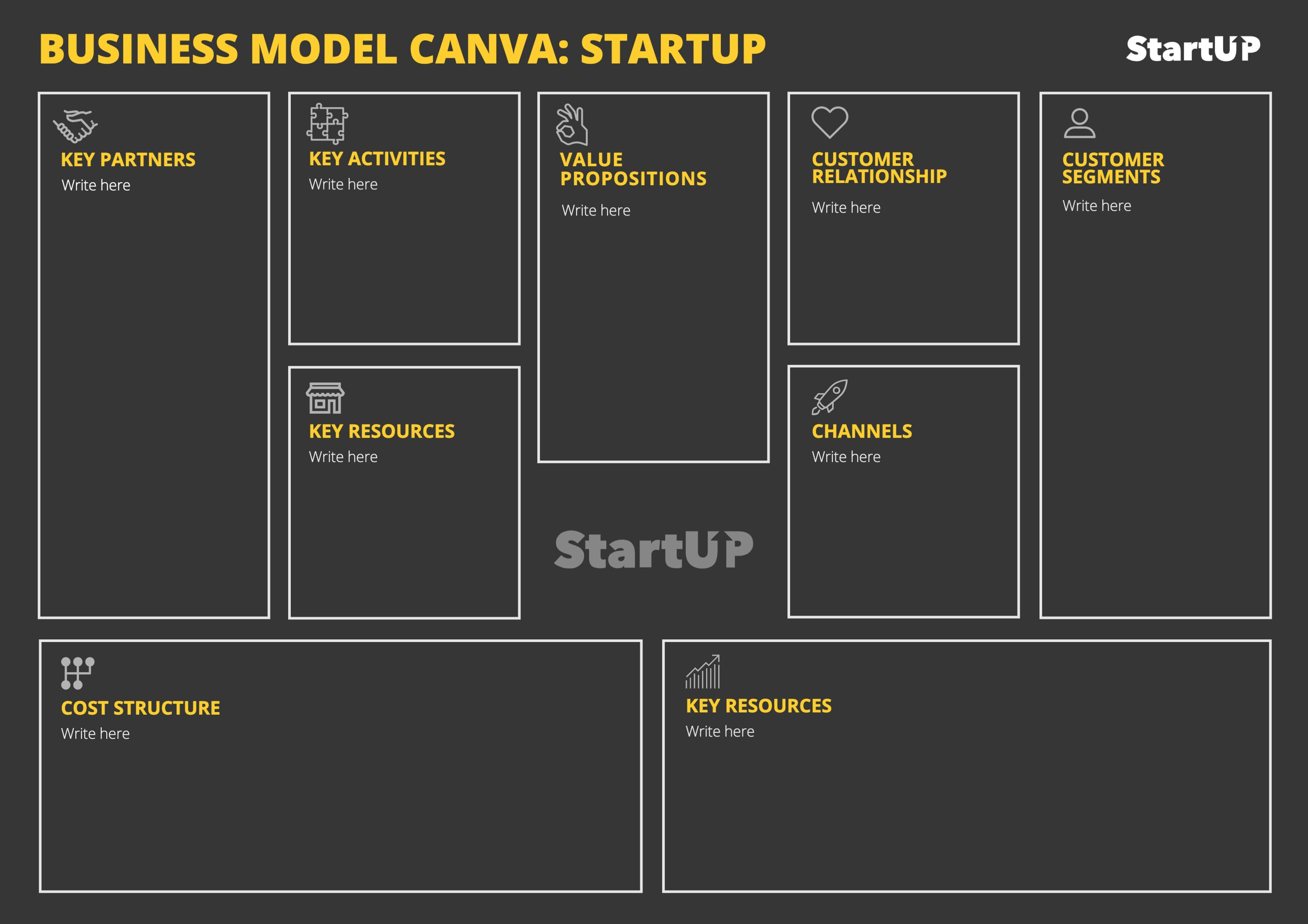 Editable Business Model Canvas Template In Grey And Yellow Business Model Canvas Business Canvas Value Proposition Canvas Free business model canvas template