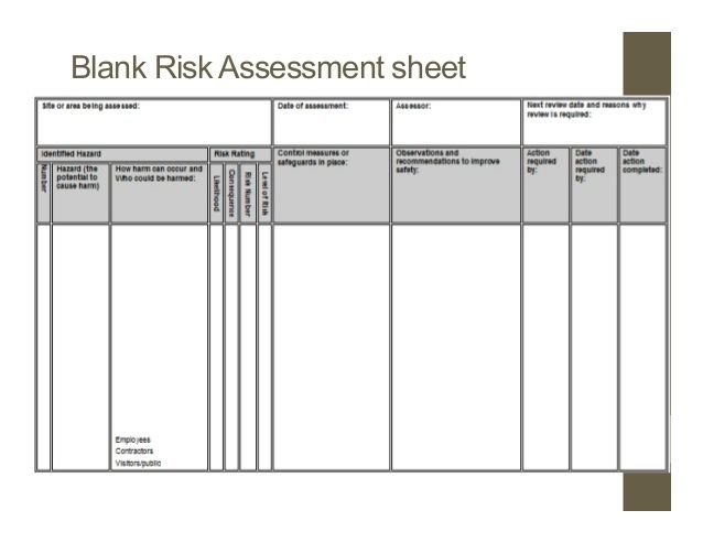Image result for food safety risk assessment form notes - risk assessment form