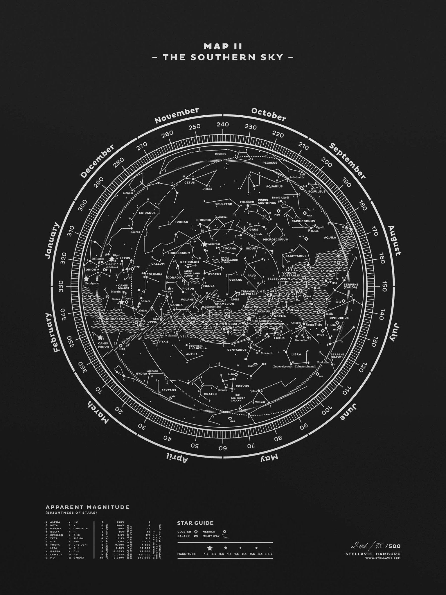 Image result for orion flat earth Celestial map